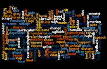 Word Cloud of 1000+ Available Travel Domain Names